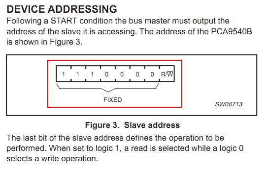 PCA9540-DeviceAddress.png